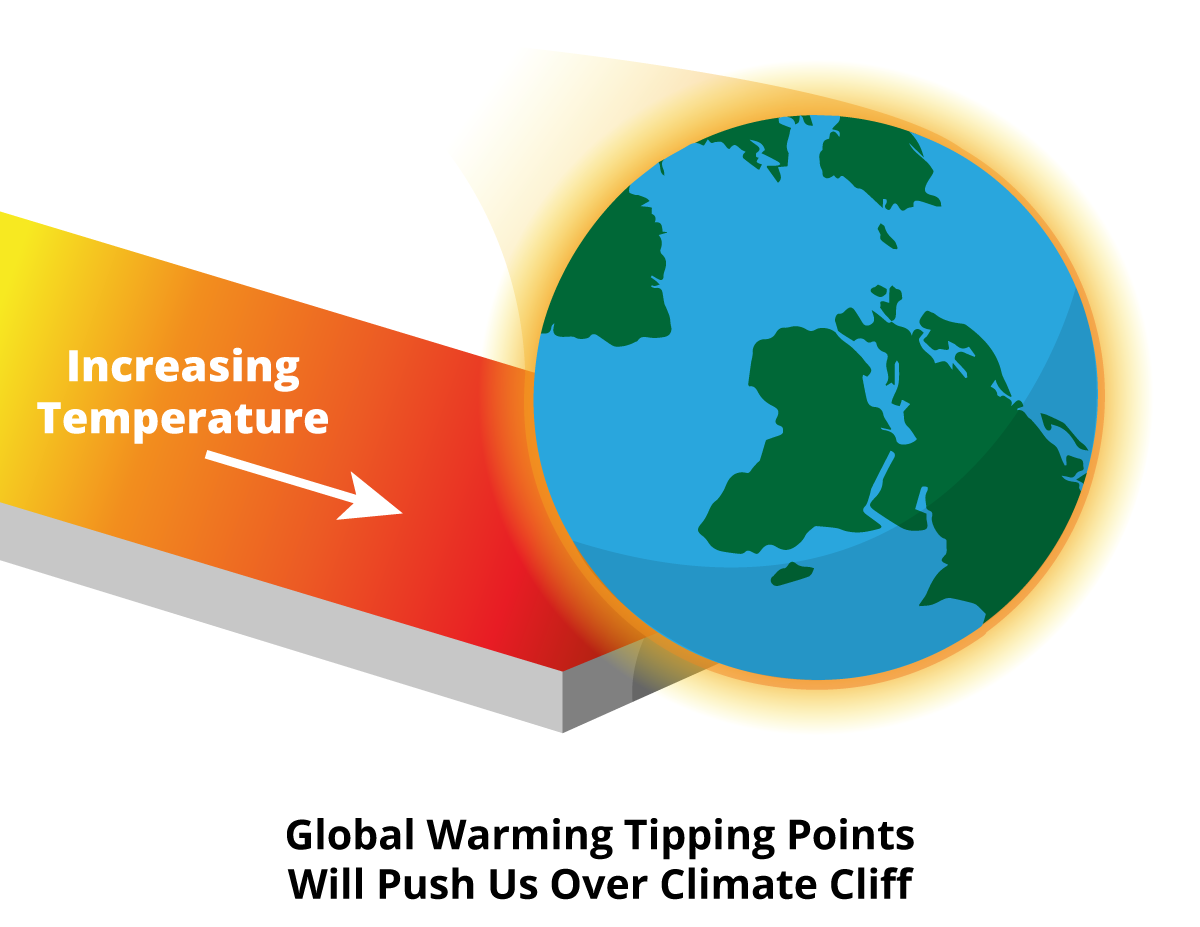 The 11 Key Global Warming Tipping Points - Job One for Humanity