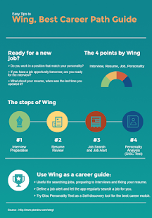 Wing: Interview Preparation, Questions and Skills- screenshot thumbnail
