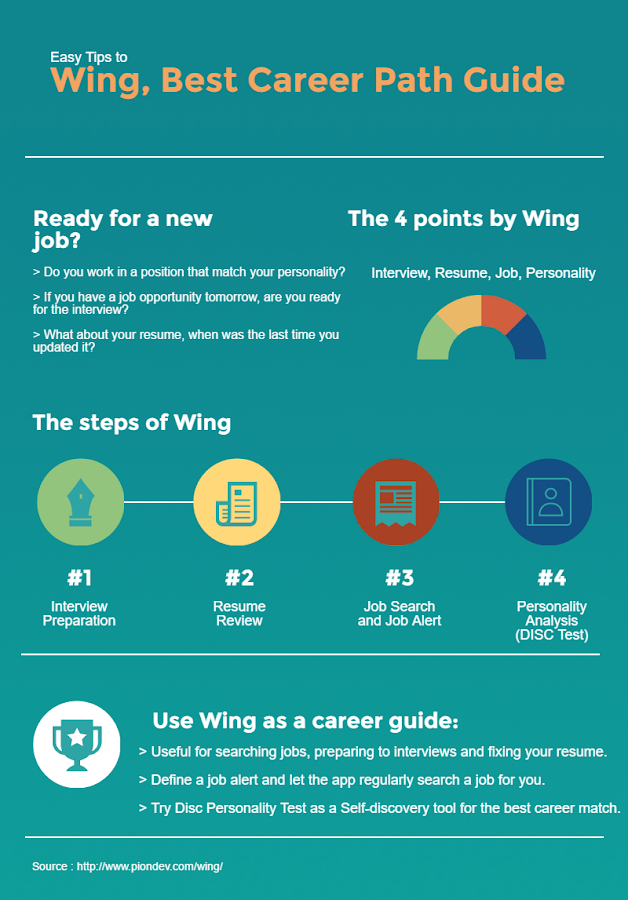 Wing: Interview Preparation, Questions and Skills- screenshot