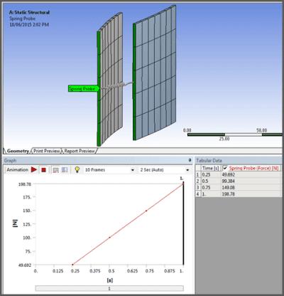 ANSYS - Плавное увеличение усилия в пружине в расчёте с учётом больших перемещений