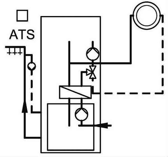 газовий конденсаційний компактний котел Viessmann Vitodens 222-F для опалення та приготування гарячої води