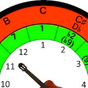 Chord Circle