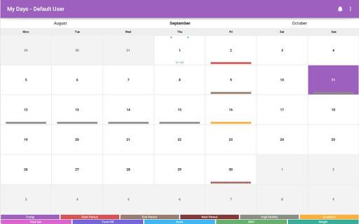 My Days  Period Ovulation screenshot 8