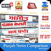 Punjabi News:ABP Sanjha,Jagbani,PTC News,Ajit &&all