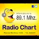 Radio Chart 89.1 MHZ (app)