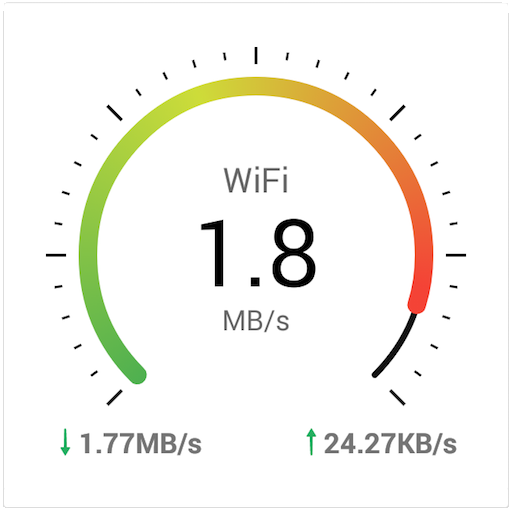 Network Monitor and Speed