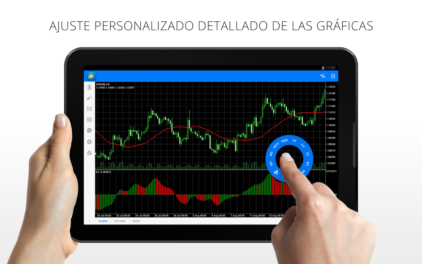 MetaTrader 4: captura de pantalla