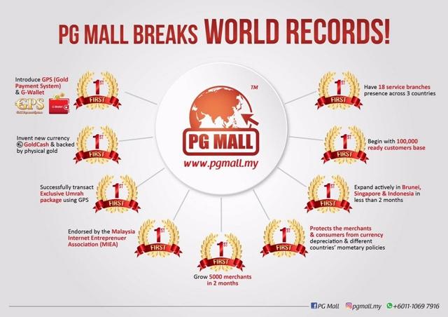 Pencapaian PG Mall Malaysia