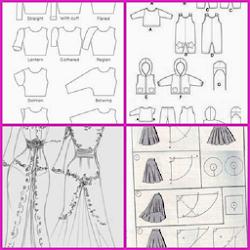 Pattern Design Clothes