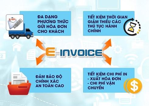 Lợi ích của doanh nghiệp khi sử dụng hóa đơn điện tử