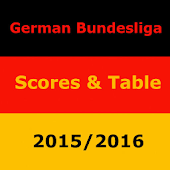 German Bundesliga 2015/16
