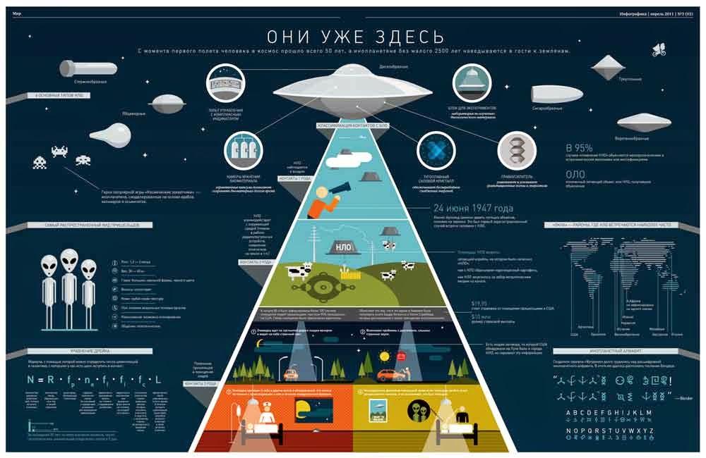 alien dan ufo area 51