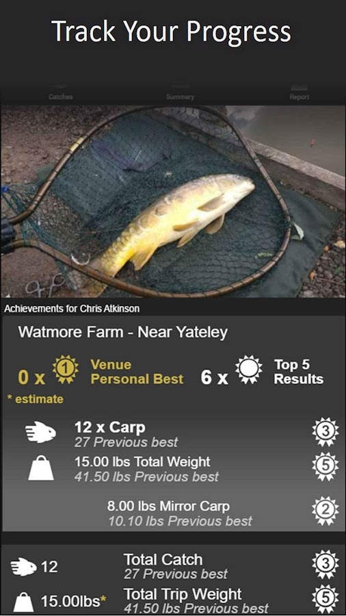Finygo Social Fishing Diary With Weather- screenshot
