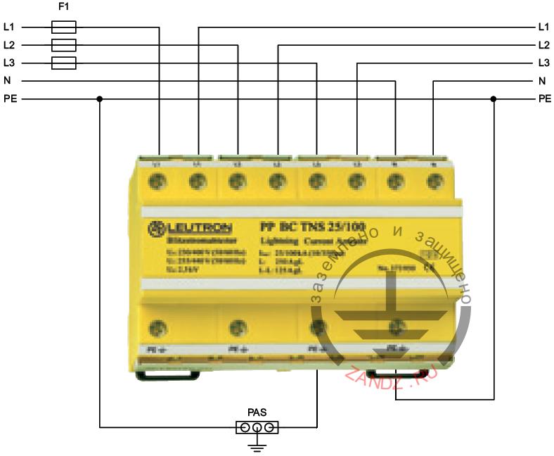 УЗИП для электрической сети класса 1+2+3
