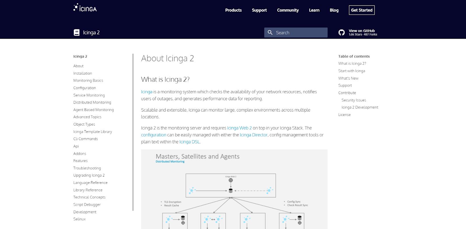 Icinga 2 Network Monitoring Tool