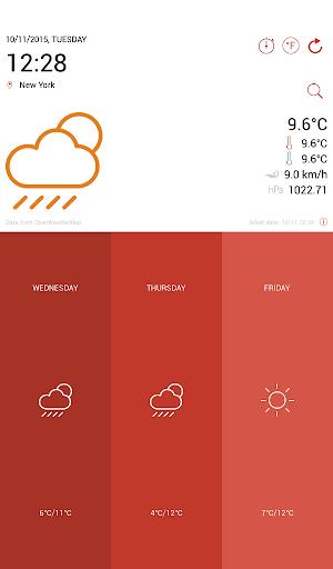 اخبار توقعات الطقس