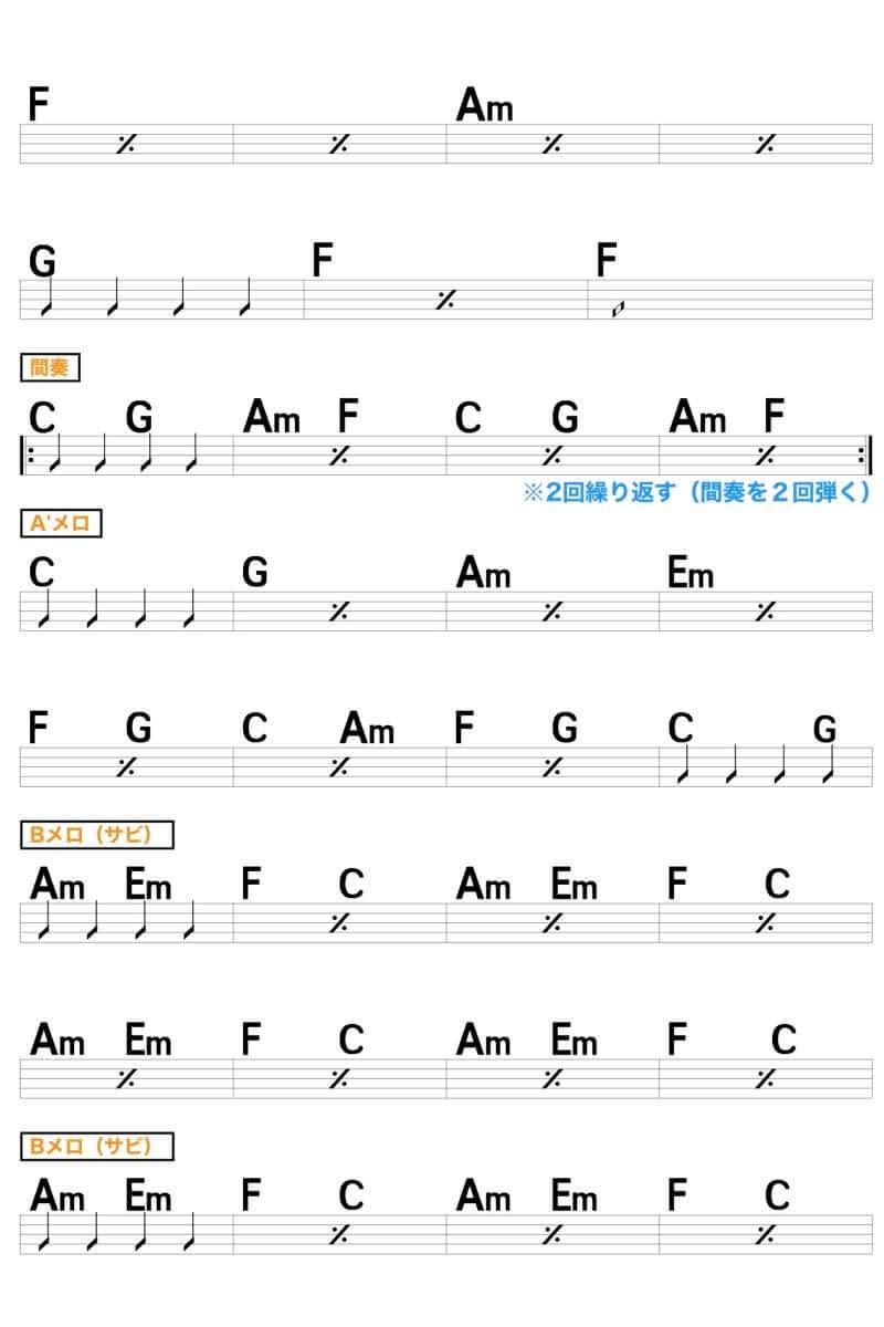 【練習用コード楽譜】 スピッツ「チェリー」/ギター初心者(入門者)向け簡単スコアの楽譜3