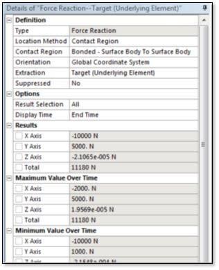 ANSYS Настройки и результаты для контактной пары