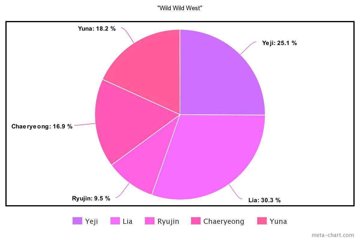 meta-chart - 2021-04-30T104534.515