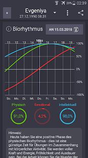 Mein Biorhythmus Screenshot
