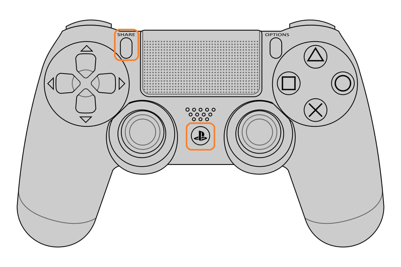 The PS button and Share button highlighted by orange rounded rectangles