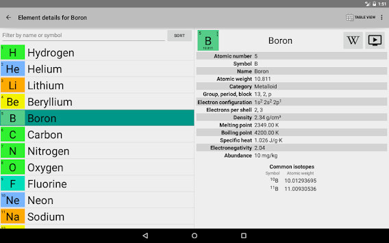 Download Elementary Periodic Table Apk Latest Version App For