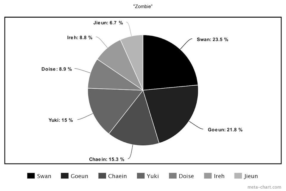 meta-chart - 2021-09-22T155024.977