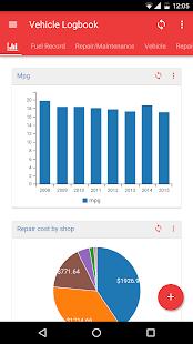 Logmedo Database - náhled
