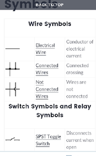 Electrical Components Symbol Screenshot Thumbnail