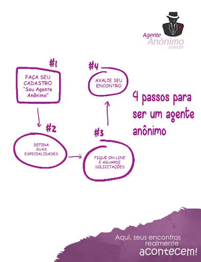 Agente Anu00f4nimo - Encontros! 1.0.5 screenshots 5