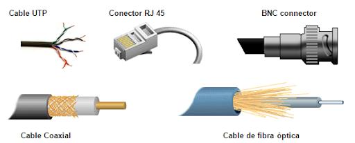 Tipos de cables de red, par trenzado, coaxial, fibra óptica