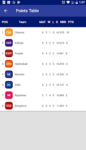 Download Indian T20 League 2019 -Time Table Live Score For PC Windows and Mac apk screenshot 7