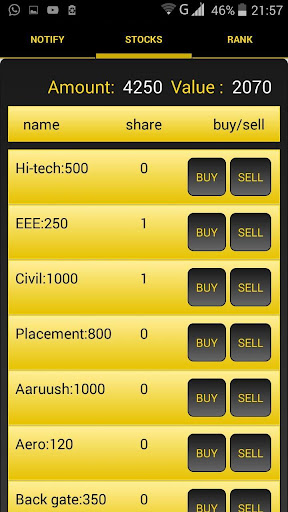 SRM Stock Market