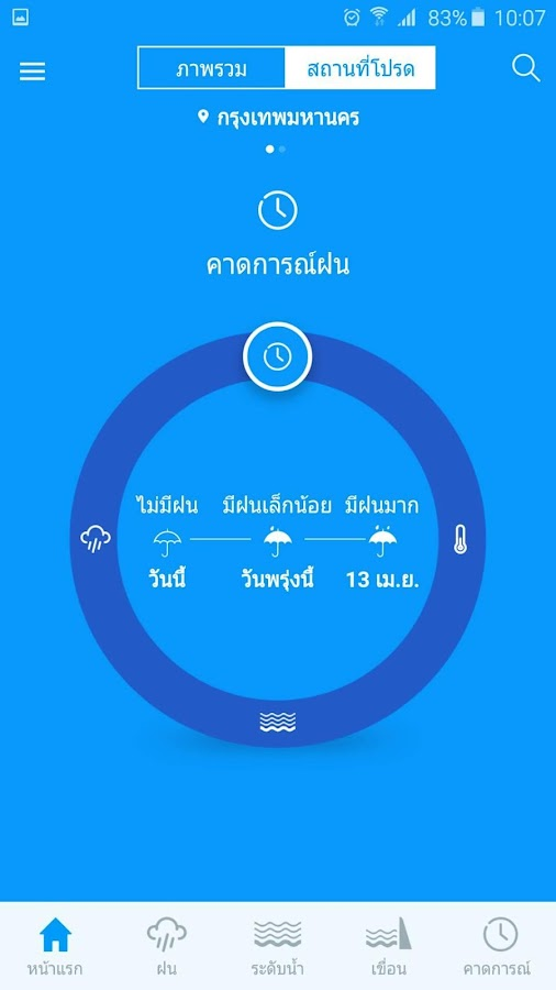 Thaiwater- screenshot
