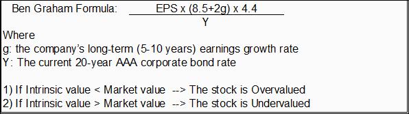 Valuation Model