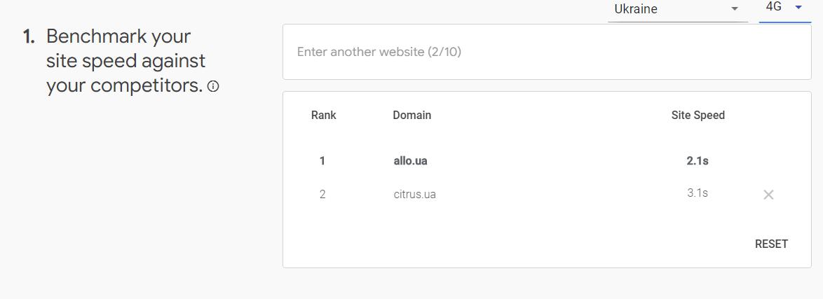 сравнение скорости загрузки сайта с конкурентами в Test my site от  Google