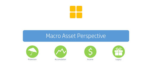 Macro App