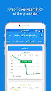 Thermophysical properties food - Food Engineering Screenshot