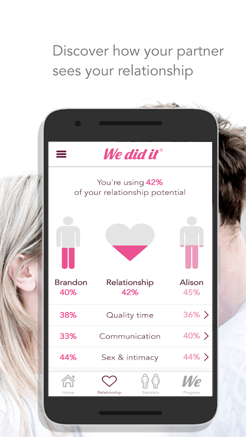 We Did It - Relationship Method- screenshot