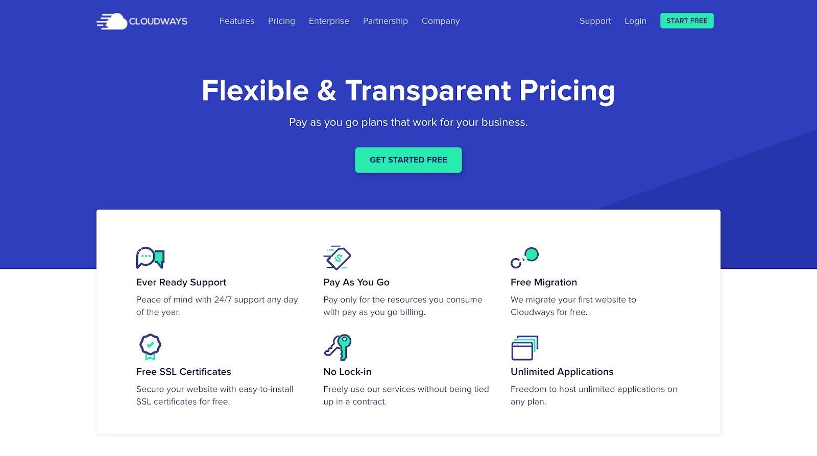 Preços Cloudways