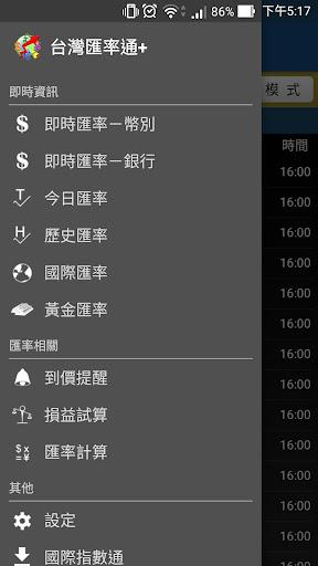 台湾汇率通+ 捐赠版