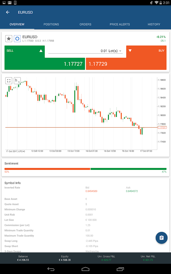 Spotware cTrader (Public Beta)- screenshot