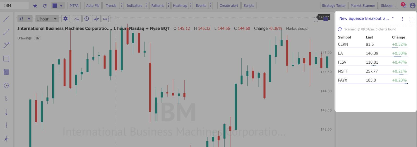 best stock screener platform