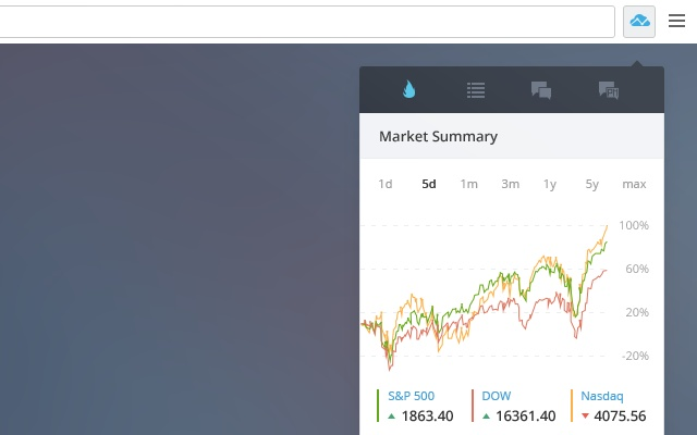 TradingView Free Quotes and Chat
