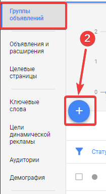 Создание группы объявлений в AdWords
