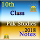 10th Class Pak Studies Notes icon