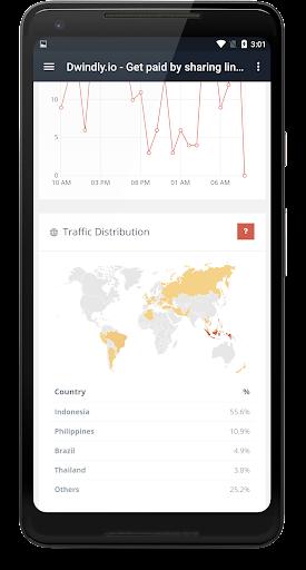 Dwindly.io - Earn Money By Sharing Links! 1.1 screenshots 6