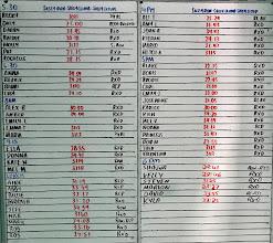 Photo: 11 Apr - 200m Run, 1 Rope Climb, 10 SitUp, 400m Run, 2 Rope Climb, 20 SitUp, 600m Run, 3 Rope Climb, 30 SitUp, 800m Run, 4 Rope Climb, 40 SitUp, 1K Run, 5 Rope Climb, 50 SitUp