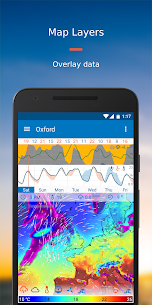 Flowx: Weather Map Forecast Mod 3.294 Apk (Pro Unlocked) 4