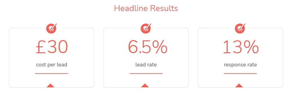 headline results for case study